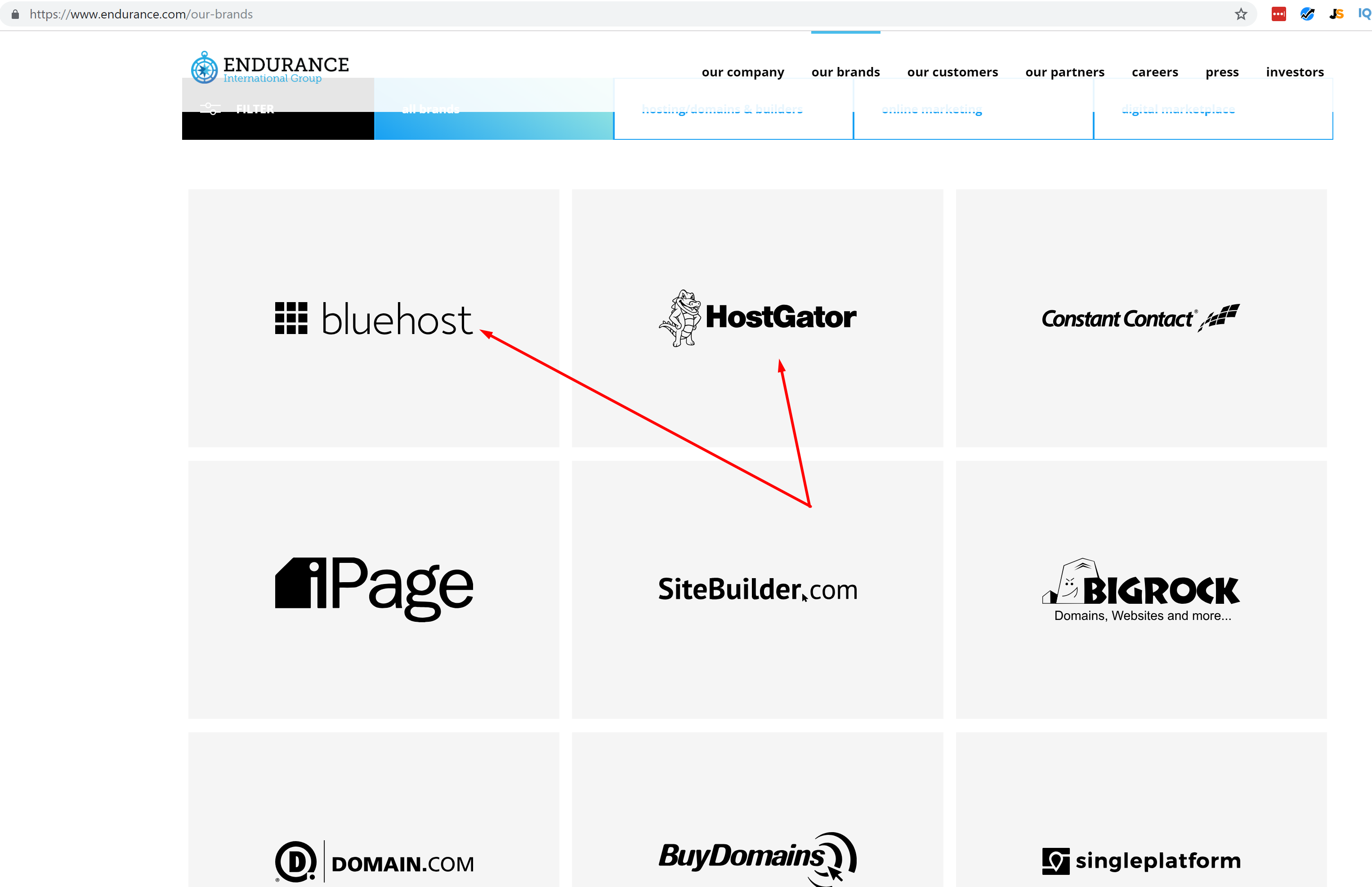 Endurance International Group Owns Bluehost and Hostgator
