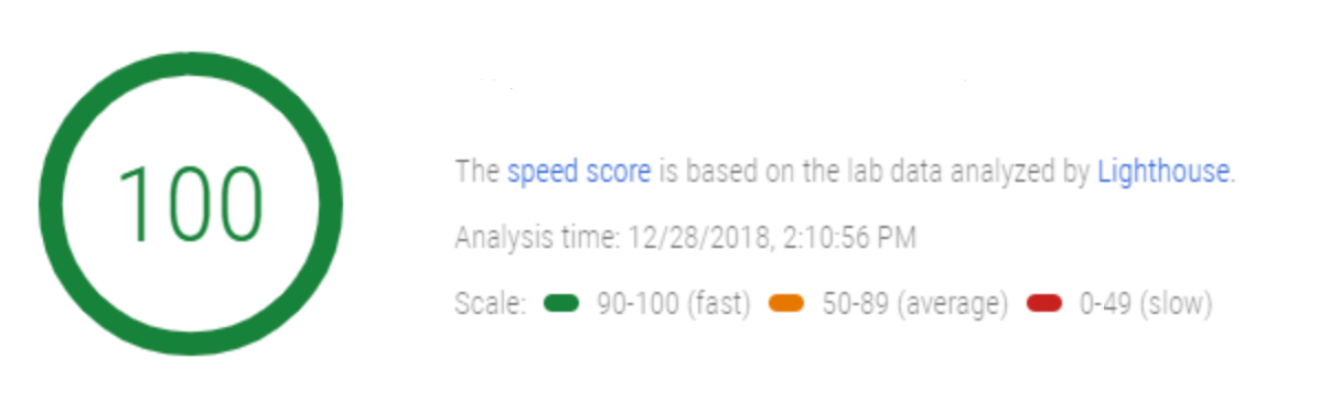 GoDaddy Pagespeed Insights Test