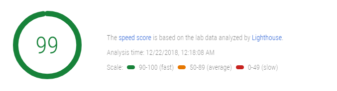 Pagespeed Insights Bluehost Test